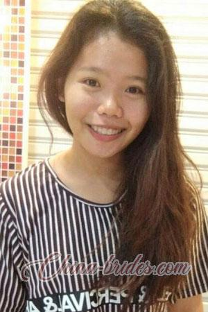201163 - Anchisa Age: 21 - Thailand